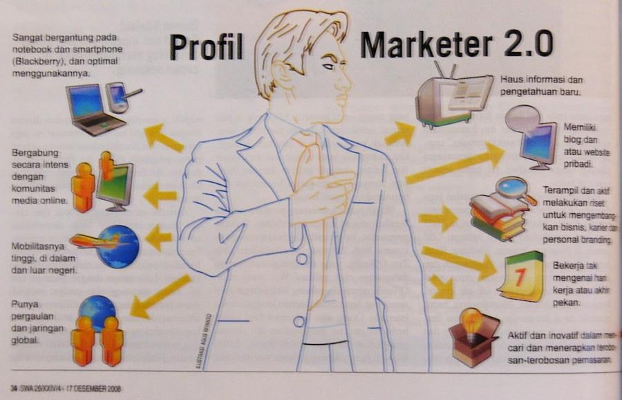 profil-marketer-20